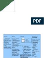esquema_de_derecho_de_obligacionescolor (1).doc
