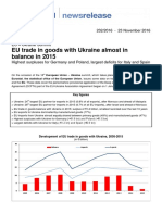 EU Trade in Goods With Ukraine Almost In