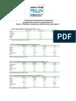 STUDI Tabelle x Sanremo