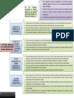 Reforma Curricular Mapa Conceptual.
