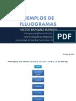 Ejemplos de Flujogramas