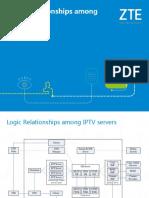 02 PV_SS2006_E02 Logic Relationships Among IPTV Servers-11p