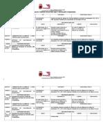 Plan de Clases Activo Fijo Septiembre 2015