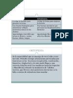 Diferencias Entre Ortodoncia y Ortopedia y Conceptos
