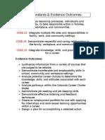 edct unit plan standards