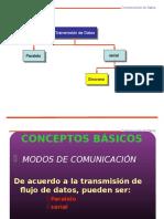 Modos de Comunicación