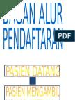BAGAN ALUR PENDAFTARAN.docx