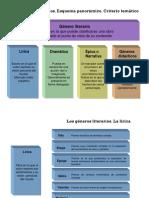 Generos Literarios (2)COLE