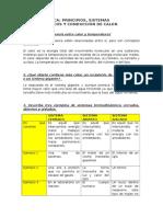schoology TERMODINÁMICA.docx