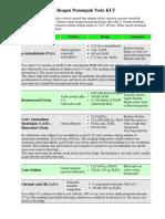 Reagen-Penampak-Noda-KLT.pdf