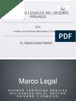 Aspectos Legales - Parte I (El Sistema de Seguro Privado)
