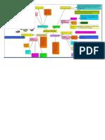 Antibioticos Mapa Conceptual