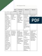Goal Alignment Chart KMC