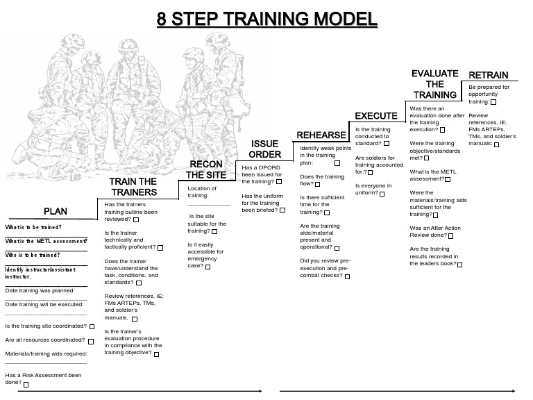 8 step training model