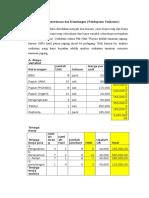 Analisis Biaya