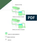 Diagrama de Flujo Con La Vieja Confiable y Conclusiones