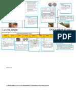 Historia de la moneda peruana