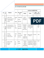 3_English_Class X_ Syllabus (1).pdf