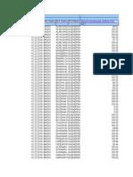 Rsbss204 - Network Benchmark Statistics (Pm) Hardoi Lakhimpur