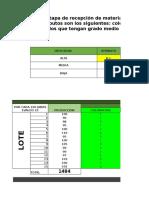 Ejemplo de Grafica de Control Por Atributos
