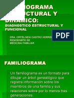 familiogramaestructuralydinamico-100718130252-phpapp01.ppt