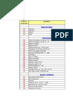Ejemplo de Formula y Su Aplicación