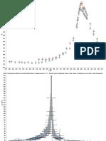 grafica P9