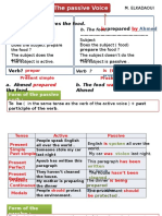 Passive Voice Ready Made