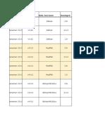 Bananian 15.01 Driver Combination -02.Xls