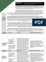 assessment connections matrix - robyn volek