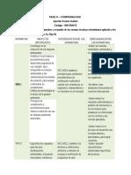 Aporte Actividad IV Principios y Estrategias Gestion Ambiental