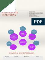 METODOLOGIA CUALITATIVA