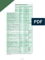 Lista de Chequeo Identificación de Peligros