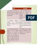 Tabla Comparativa Plan Simple y Plan Parcial