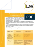 Comparación Enfoque CualitativoyCuantitativo-Comunicación Hacer
