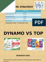 Pricing Strategy(Presentation)