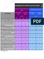 ASTM A153.pdf