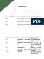 Review Perangkat Pembelajaran New.docx