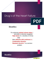 Drug s of the Heart Failure Pengenceran