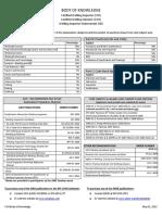 BodyOfKnowledge_1205.pdf