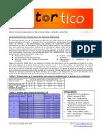 2010 OCT - Levantamiento de Temperatura de Motores Electricos