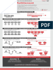 Oracle Multitenant Infographic 1961308