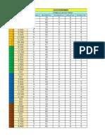 Leucogramas 2014-Repartición (1)