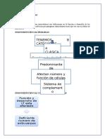 Inmunodeficienicas