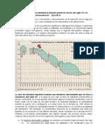 Evolución de la natalidad en España desde el siglo XX (PAU Geografía)