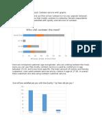 survey analyses