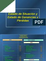 Cuentas Bg y Gp Control
