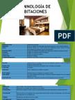 Terminologia de Habitaciones