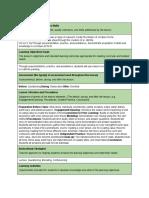 usingvaluetocreateform pdf