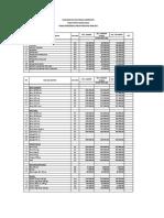 Basic Price Maluku